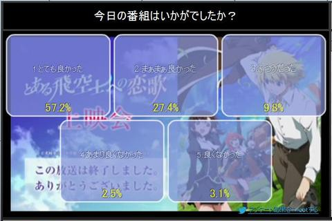とある飛空士への恋歌 2話 ニコ生アンケート.jpg