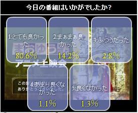 まおゆう魔王勇者 第1話 ニコ生アンケート.jpg