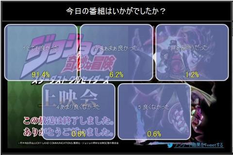 ジョジョの奇妙な冒険 スターダストクルセイダース 21話 ニコ生アンケート.jpg
