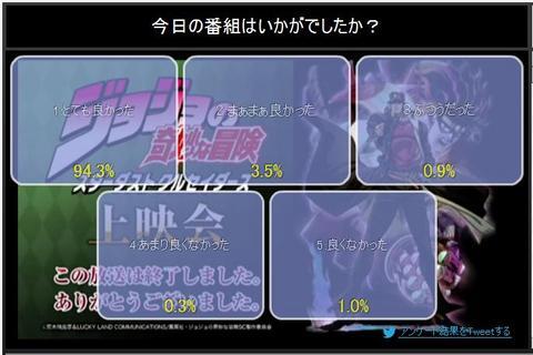 ジョジョの奇妙な冒険 スターダストクルセイダース 22話 ニコ生アンケート.jpg