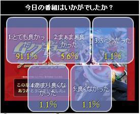 ムシブギョー 23話 ニコ生アンケート.jpg