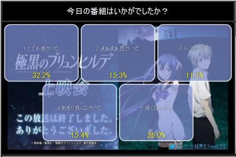 極黒のブリュンヒルデ 13話 ニコ生アンケート.jpg