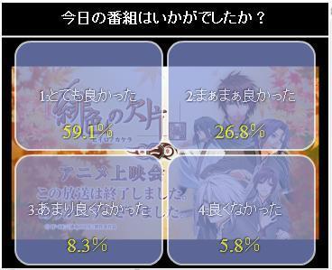 緋色の欠片 第二章 6話 ニコ生アンケート.jpg