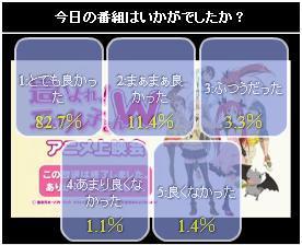 這いよれ! ニャル子さんW 9話 ニコ生アンケート.jpg