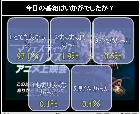 銀河機攻隊 マジェスティックプリンス 24話 ニコ生アンケート.jpg